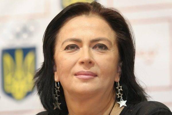 Ірина Дерюгіна